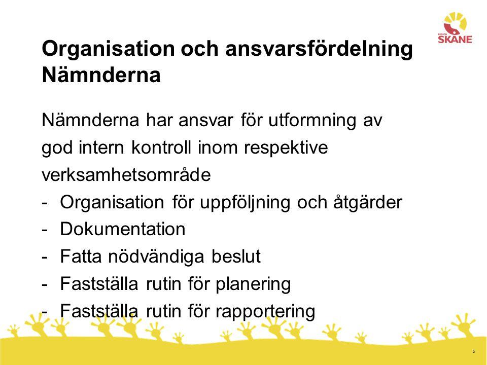 Organisation och ansvarsfördelning Nämnderna