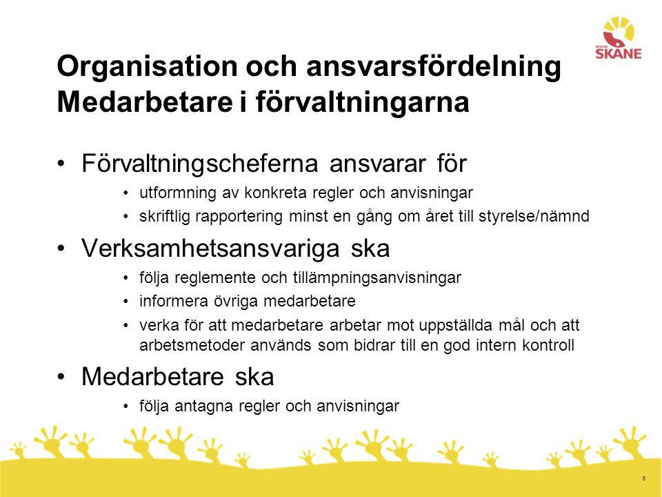 Organisation och ansvarsfördelning Medarbetare i förvaltningarna