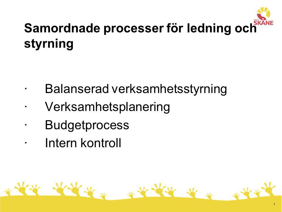 Samordnade processer för ledning och styrning