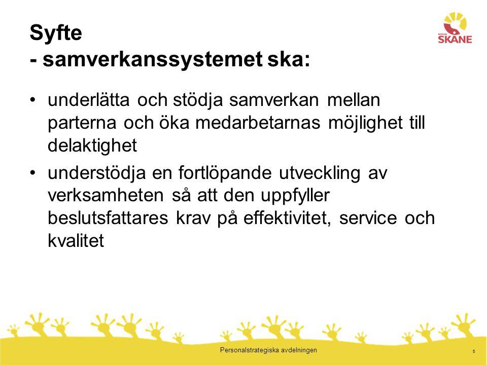 Syfte - samverkanssystemet ska: