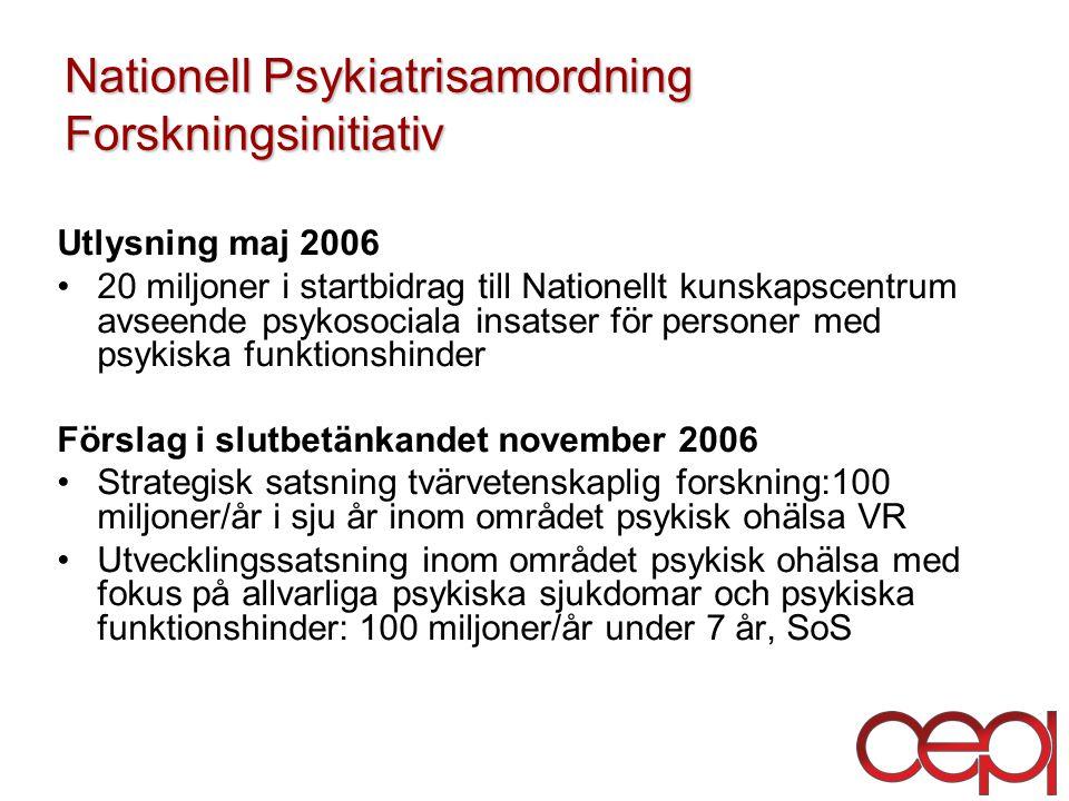 Nationell Psykiatrisamordning Forskningsinitiativ