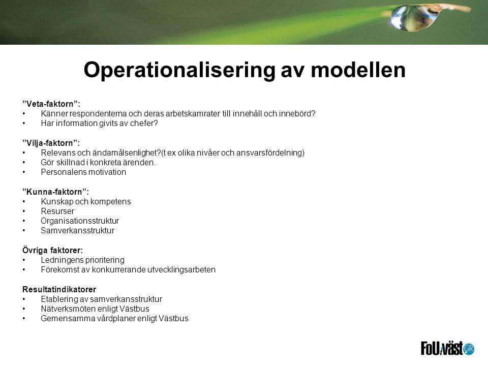 Operationalisering av modellen
