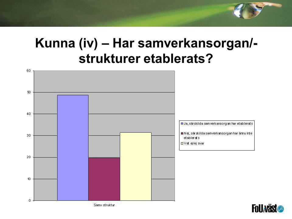 Kunna (iv) – Har samverkansorgan/-strukturer etablerats