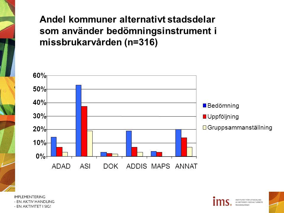 Andel kommuner alternativt stadsdelar som använder bedömningsinstrument i missbrukarvården (n=316)