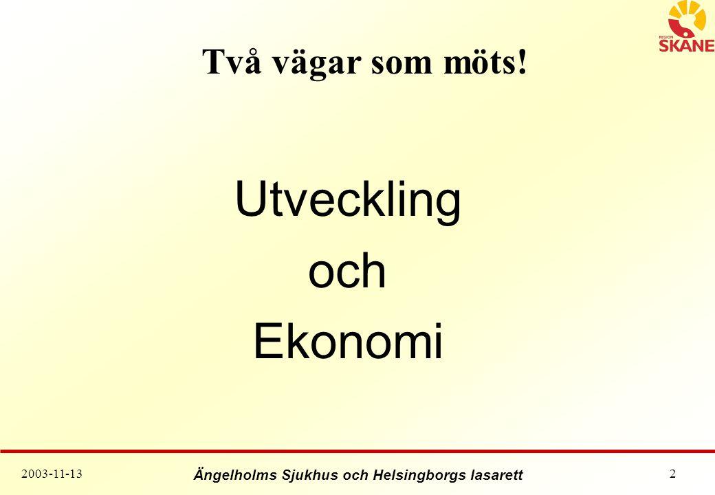 Utveckling och Ekonomi