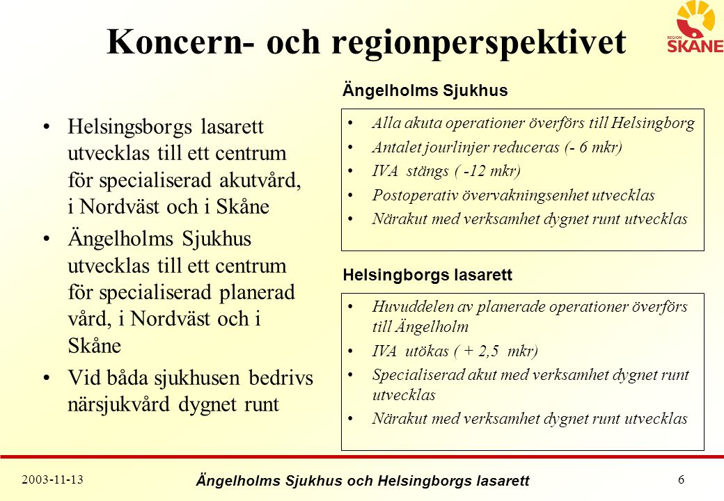 Koncern- och regionperspektivet
