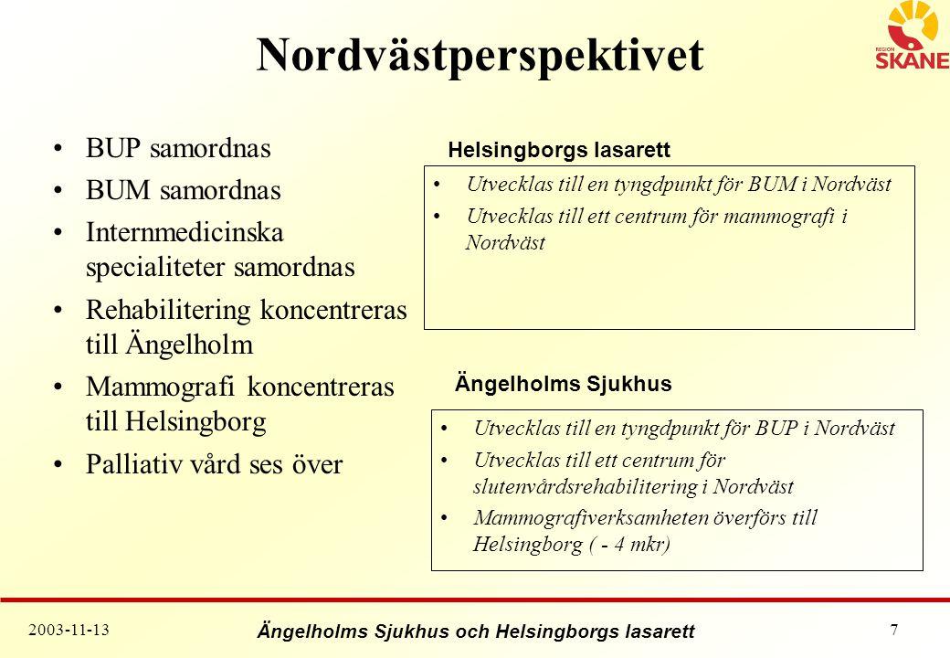 Nordvästperspektivet
