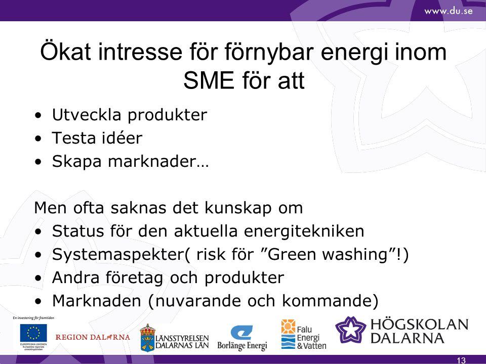 Ökat intresse för förnybar energi inom SME för att