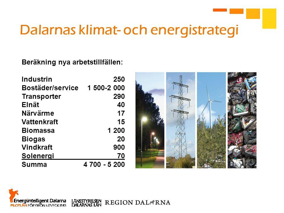 Dalarnas klimat- och energistrategi