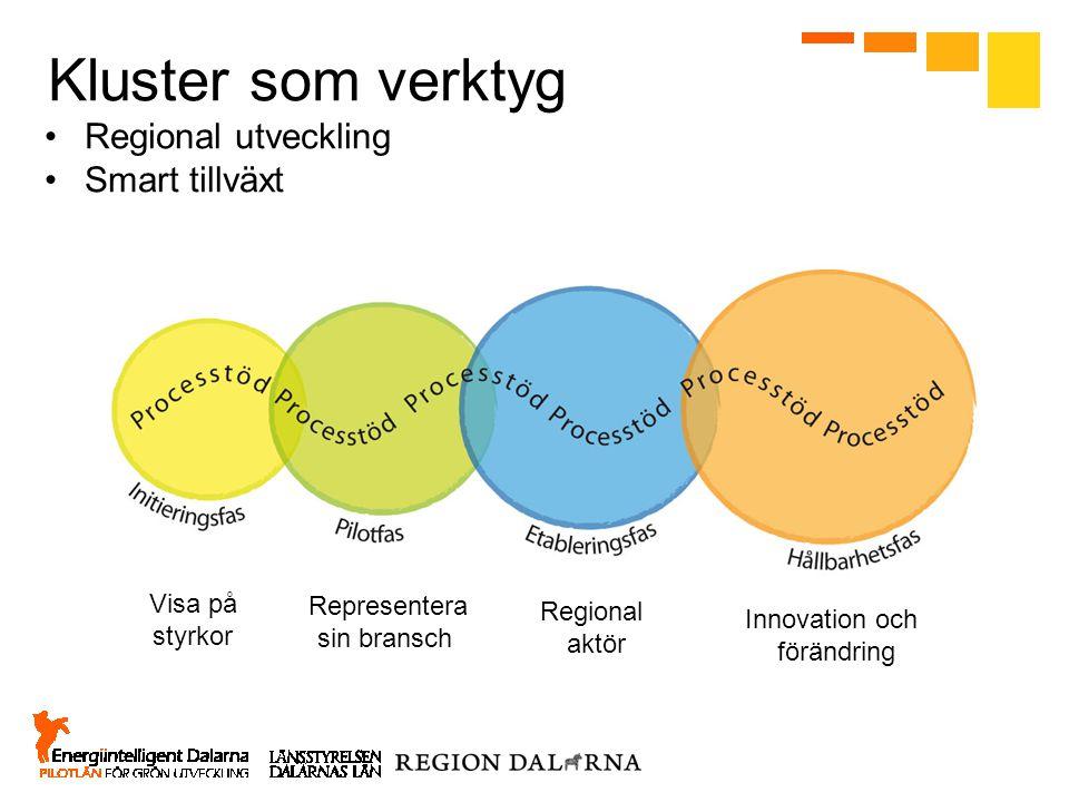Kluster som verktyg Regional utveckling Smart tillväxt Visa på