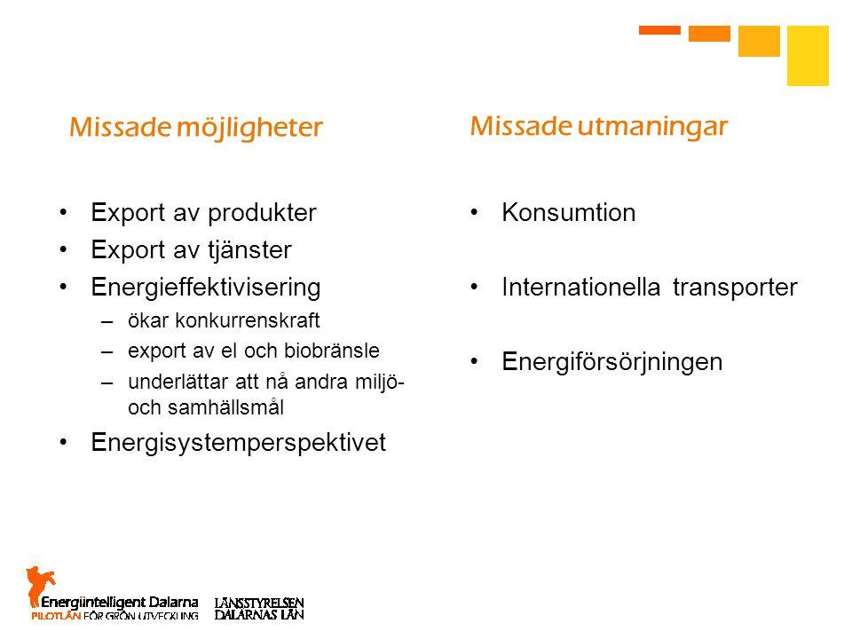 Missade möjligheter Missade utmaningar Export av produkter
