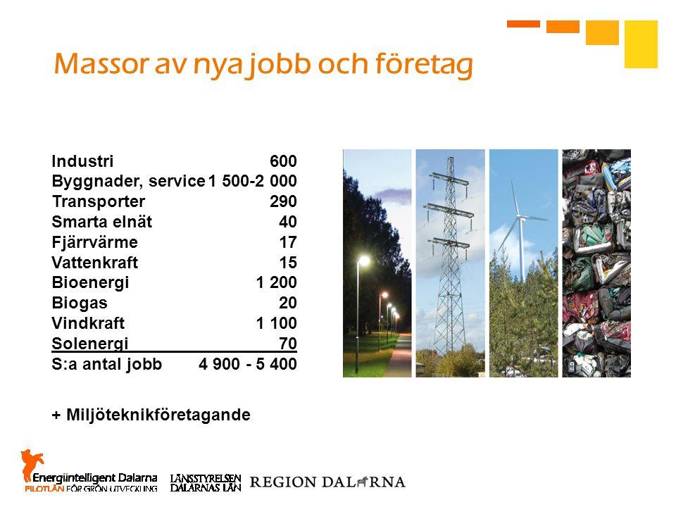 Massor av nya jobb och företag