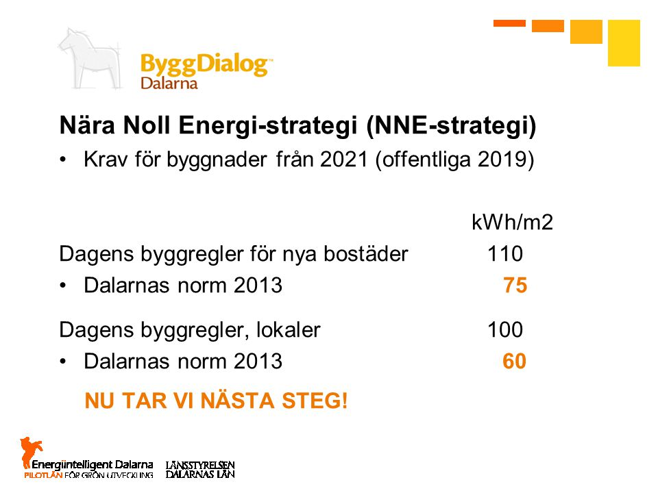 Nära Noll Energi-strategi (NNE-strategi)