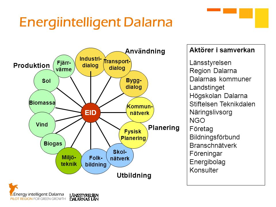 Energiintelligent Dalarna