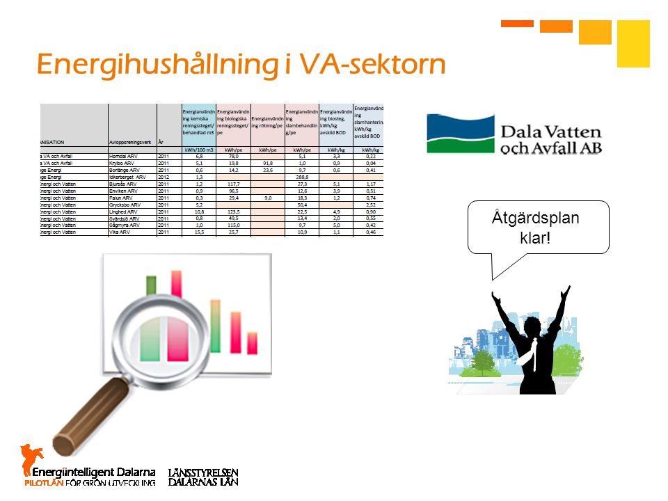 Energihushållning i VA-sektorn