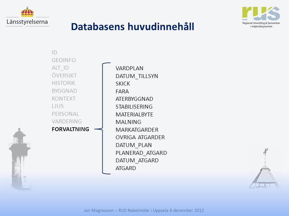 Databasens huvudinnehåll