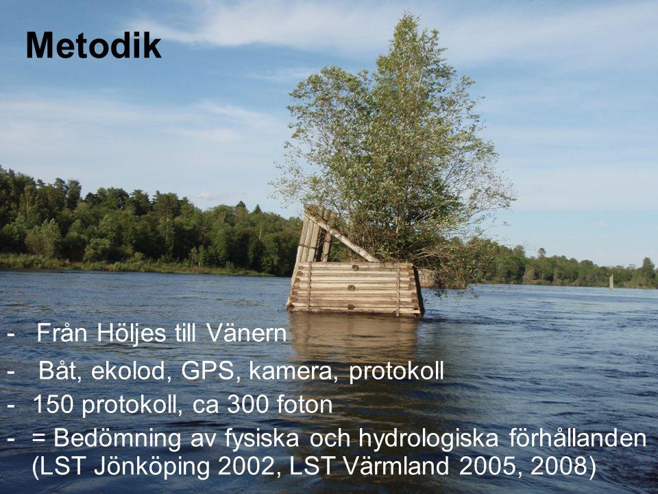 Metodik - Från Höljes till Vänern Båt, ekolod, GPS, kamera, protokoll