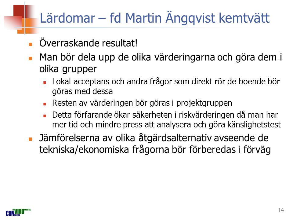 Lärdomar – fd Martin Ängqvist kemtvätt