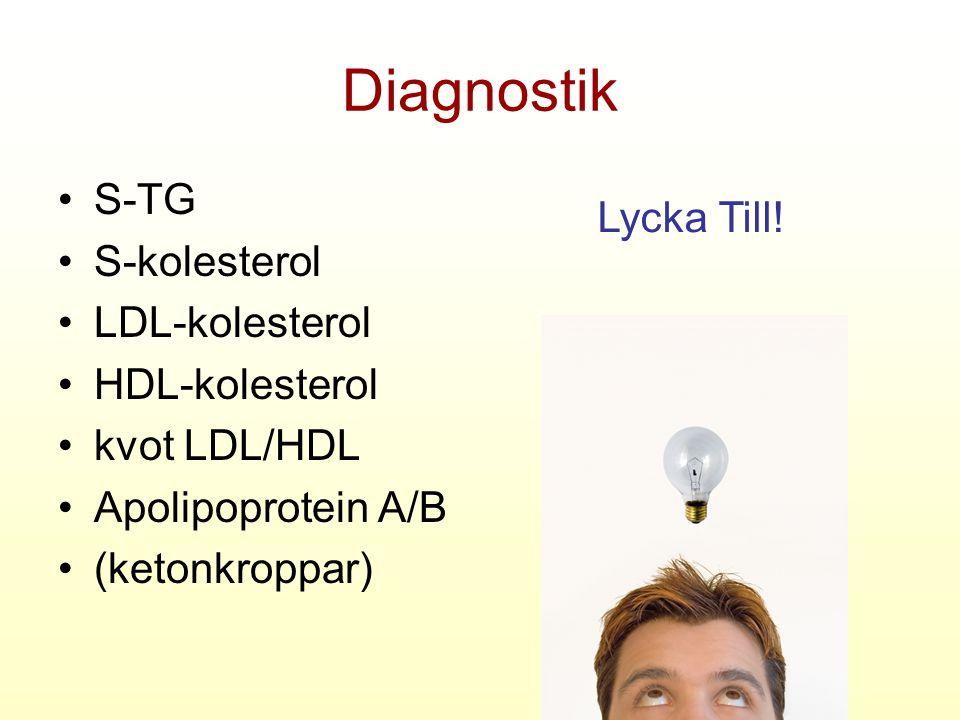 Diagnostik S-TG Lycka Till! S-kolesterol LDL-kolesterol HDL-kolesterol
