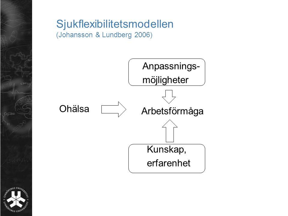 Sjukflexibilitetsmodellen (Johansson & Lundberg 2006)