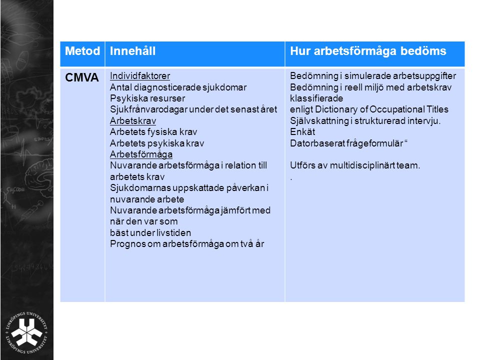 Hur arbetsförmåga bedöms CMVA