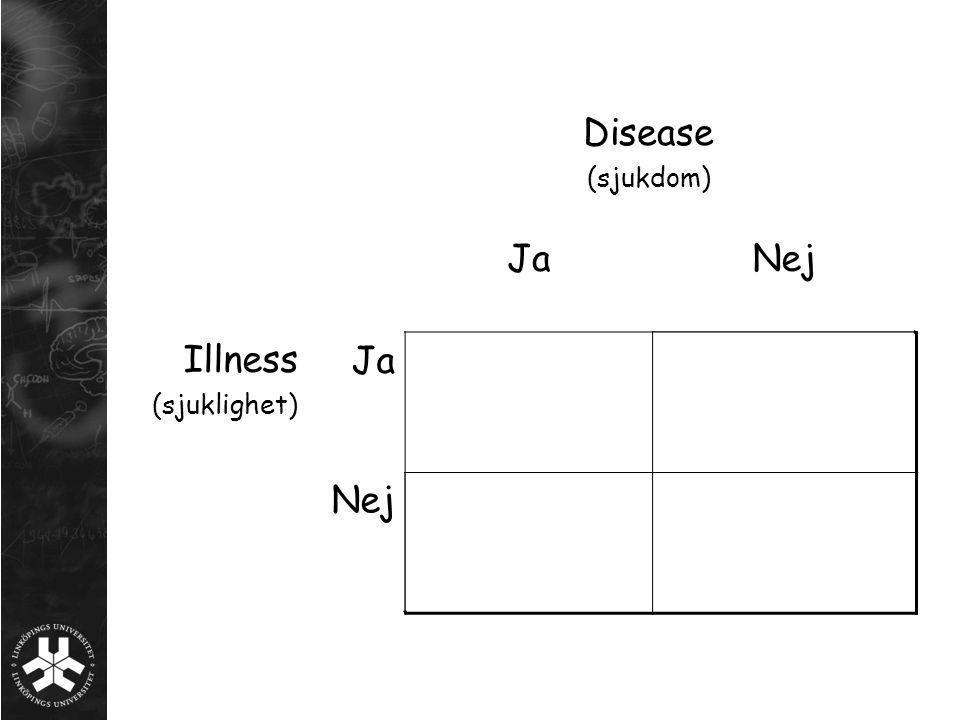 Disease (sjukdom) Ja Nej Illness (sjuklighet)
