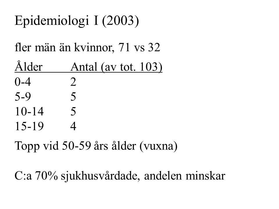Epidemiologi I (2003) fler män än kvinnor, 71 vs 32