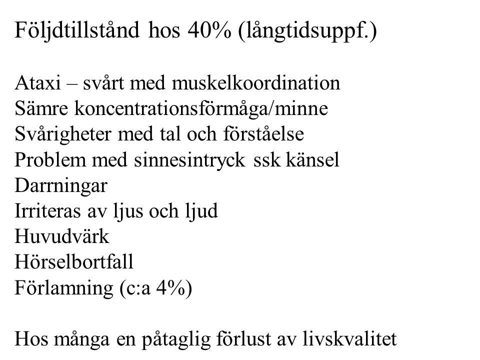 Följdtillstånd hos 40% (långtidsuppf.)
