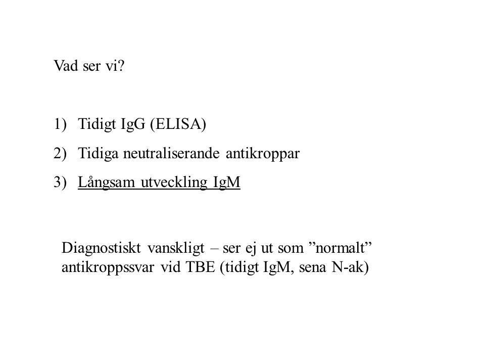 Vad ser vi Tidigt IgG (ELISA) Tidiga neutraliserande antikroppar. Långsam utveckling IgM.
