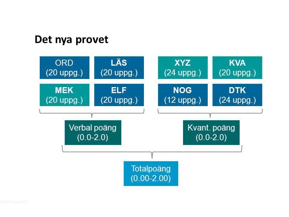 Det nya provet ORD (20 uppg.) LÄS (20 uppg.) XYZ (24 uppg.)