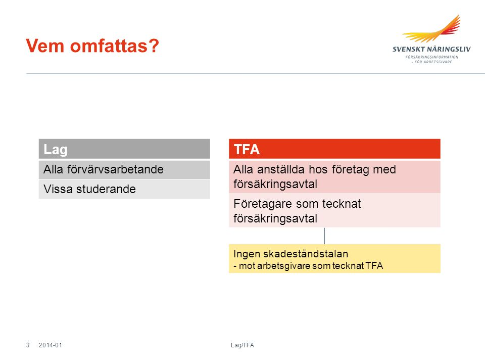 Vem omfattas Lag TFA Alla förvärvsarbetande Vissa studerande