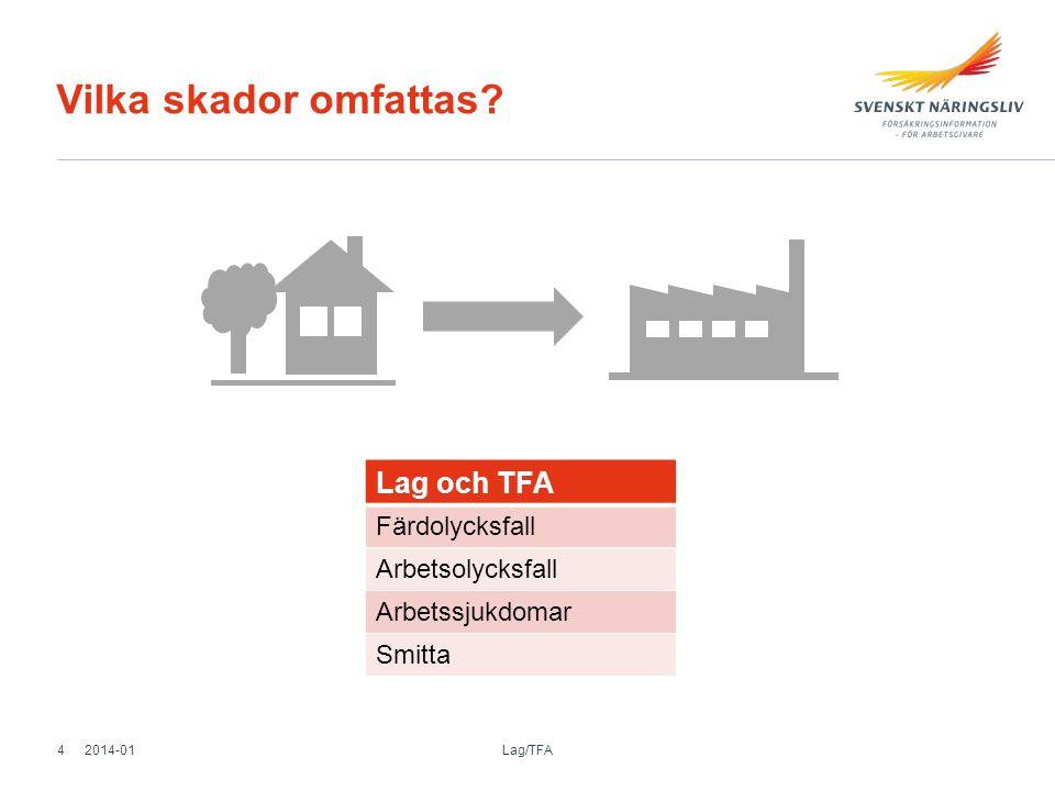 Vilka skador omfattas Lag och TFA Färdolycksfall Arbetsolycksfall