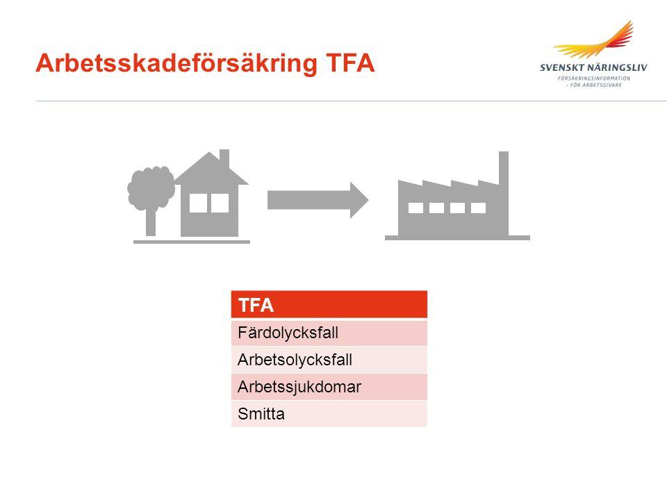 Arbetsskadeförsäkring TFA