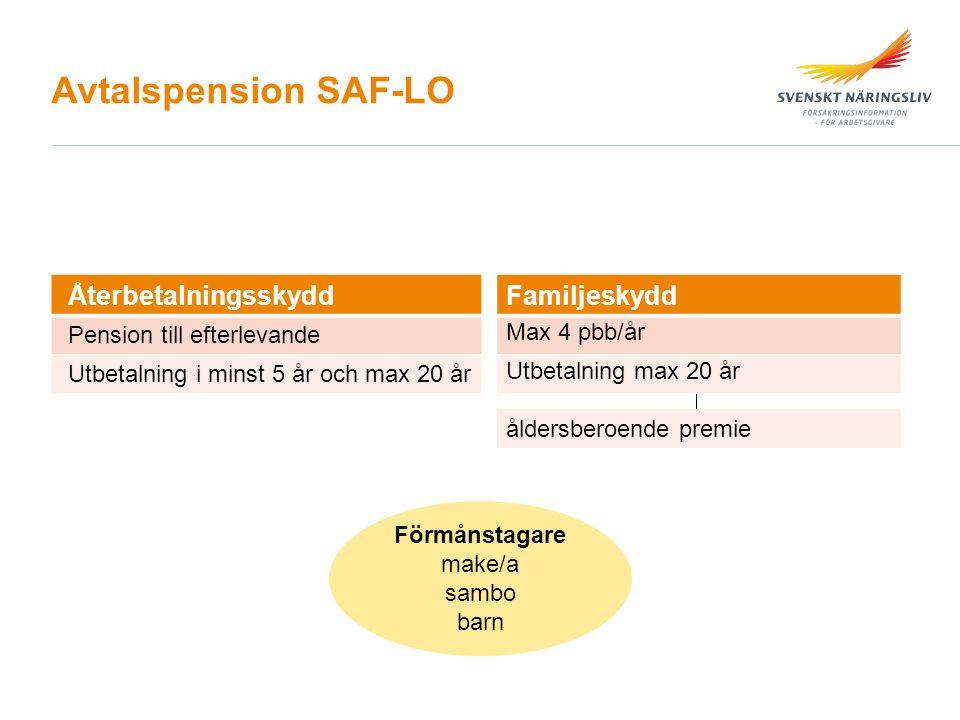 Avtalspension SAF-LO Familjeskydd Återbetalningsskydd
