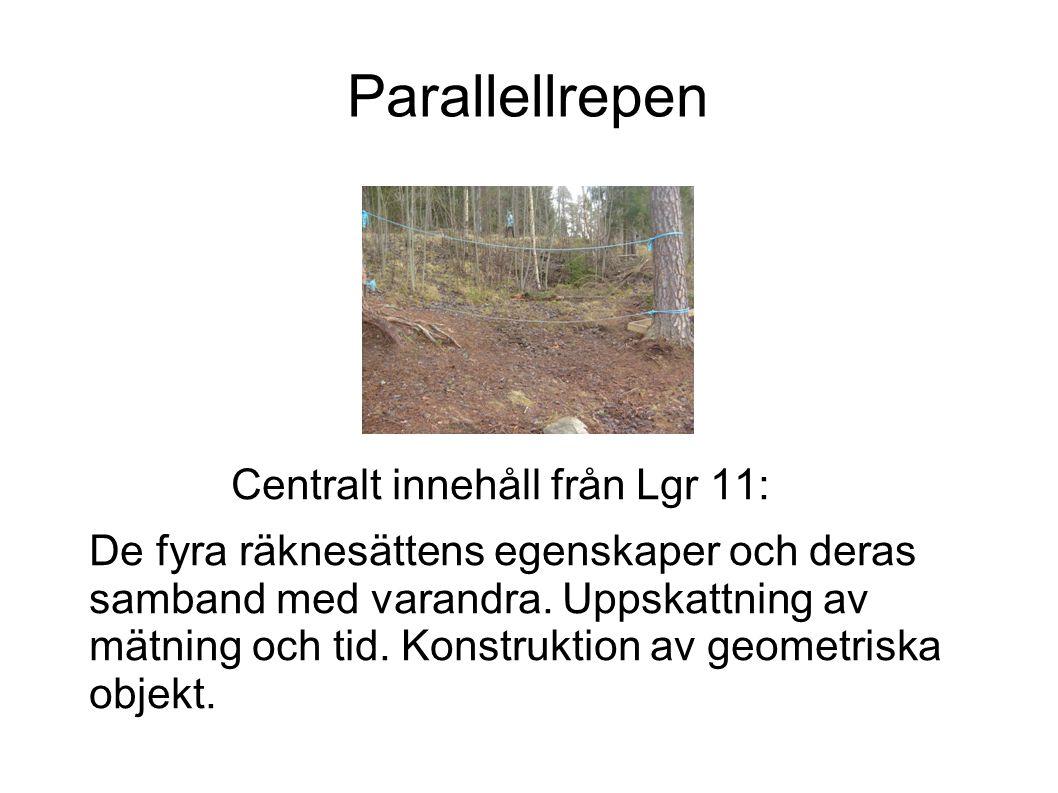 Parallellrepen Centralt innehåll från Lgr 11: