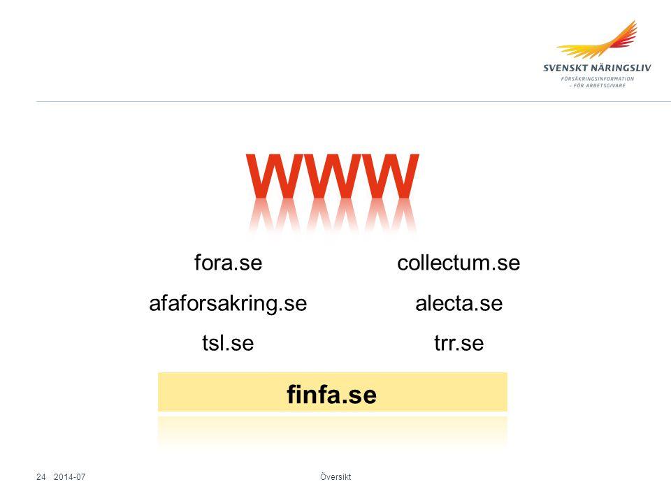 WWW finfa.se fora.se afaforsakring.se tsl.se collectum.se alecta.se