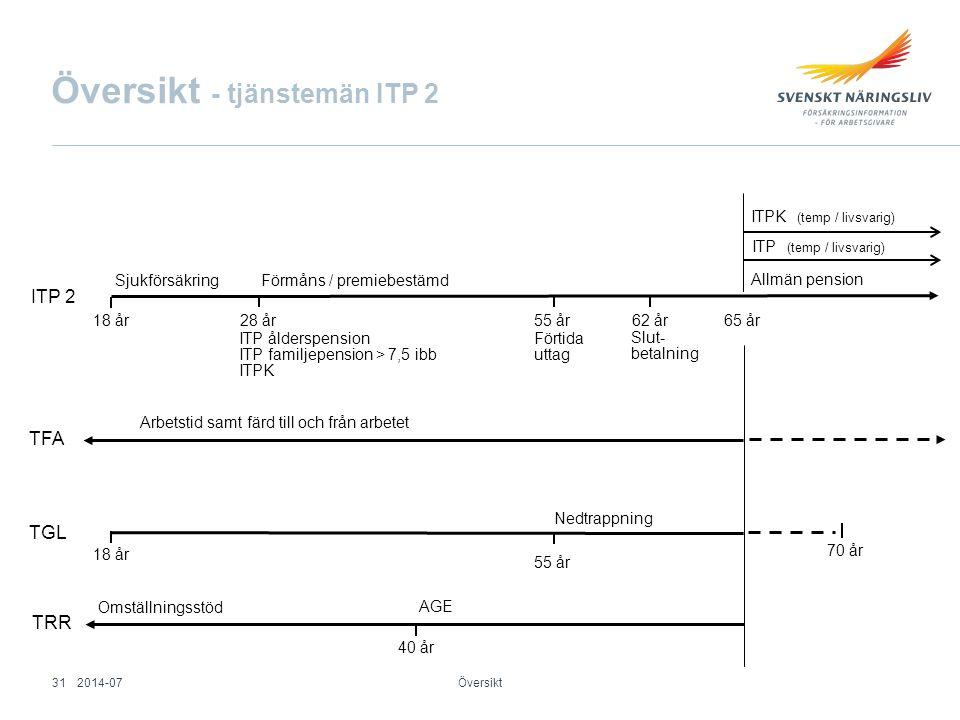 Översikt - tjänstemän ITP 2