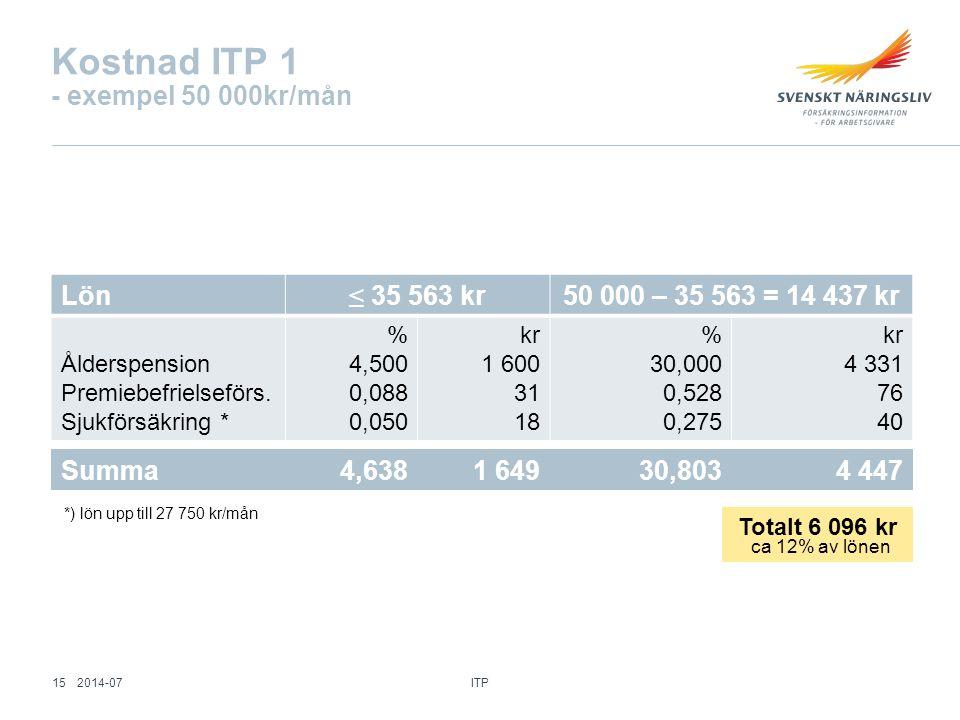 Kostnad ITP 1 - exempel 50 000kr/mån