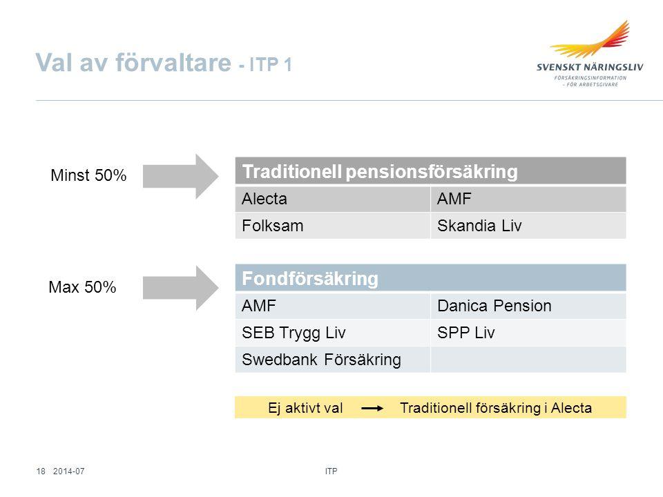 Val av förvaltare - ITP 1 Traditionell pensionsförsäkring