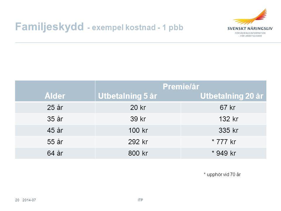 Familjeskydd - exempel kostnad - 1 pbb