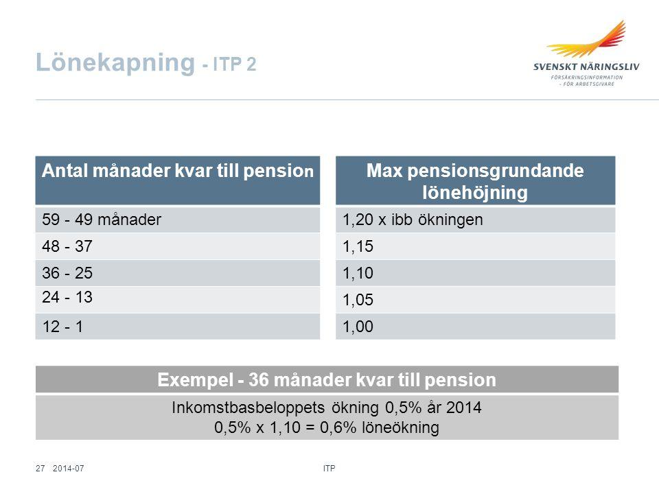 Lönekapning - ITP 2 Antal månader kvar till pension