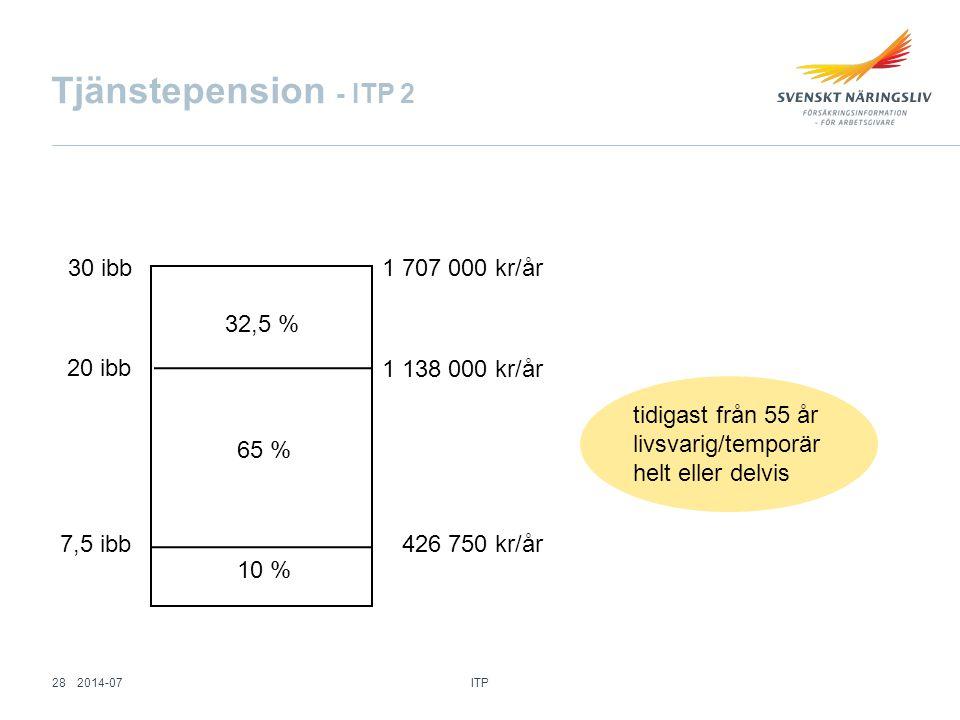 Tjänstepension - ITP 2 30 ibb 1 707 000 kr/år 32,5 % 20 ibb