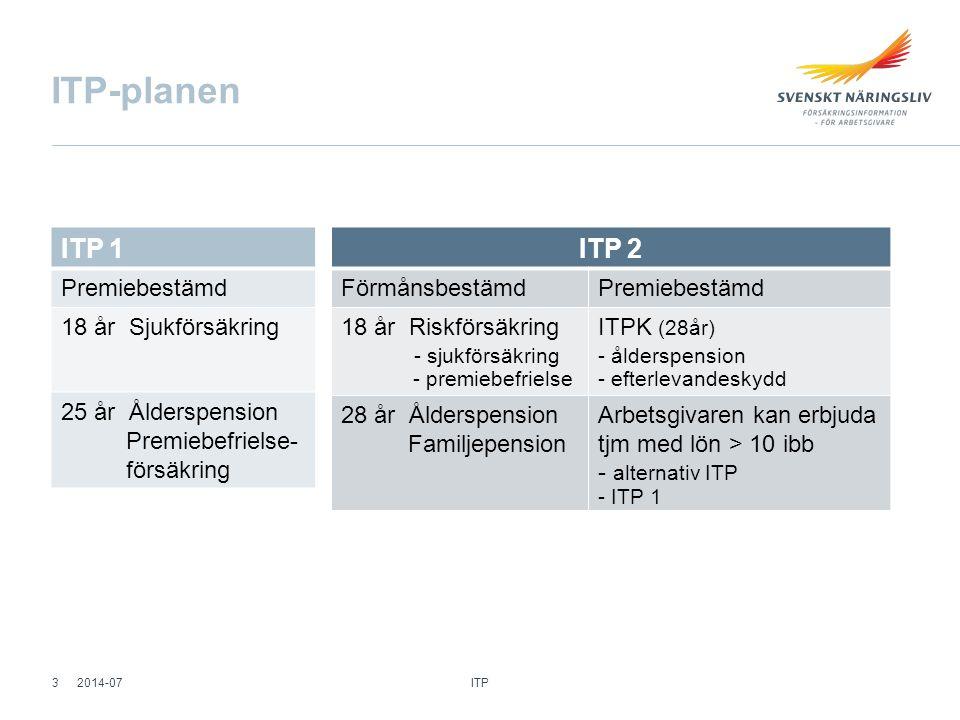 ITP-planen ITP 1 ITP 2 Premiebestämd 18 år Sjukförsäkring