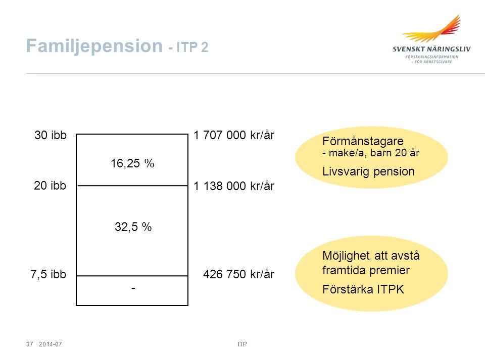 Familjepension - ITP 2 30 ibb 1 707 000 kr/år Förmånstagare