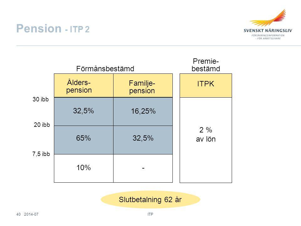 Pension - ITP 2 Premie-bestämd Förmånsbestämd ITPK pension Ålders-