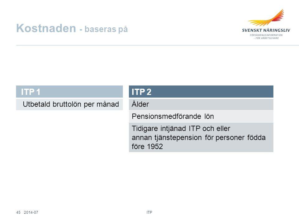 Kostnaden - baseras på ITP 2 ITP 1 Ålder Pensionsmedförande lön