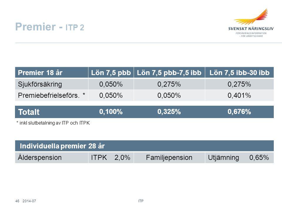 Premier - ITP 2 Totalt Premier 18 år Lön 7,5 pbb Lön 7,5 pbb-7,5 ibb