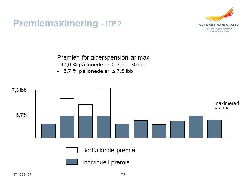Premiemaximering - ITP 2