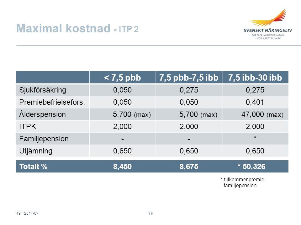 Maximal kostnad - ITP 2 < 7,5 pbb 7,5 pbb-7,5 ibb 7,5 ibb-30 ibb