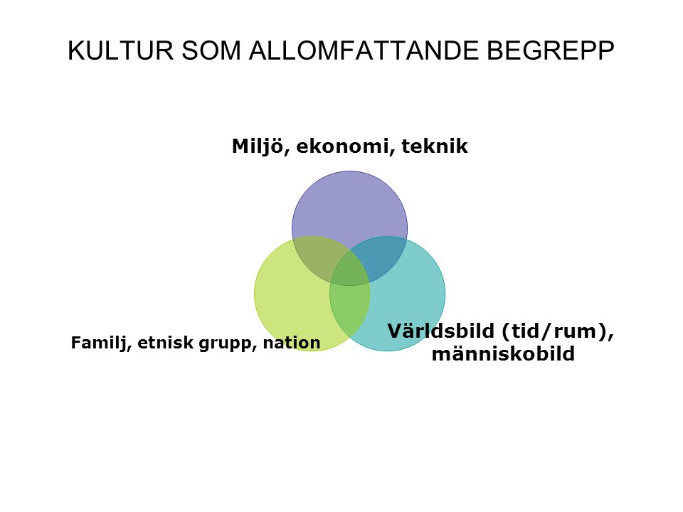 KULTUR SOM ALLOMFATTANDE BEGREPP